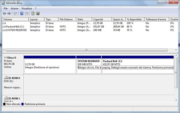 Creare partizioni sull'hard disk con windows 7