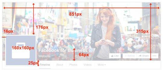 Dimensioni esatte immagine di copertina facebook
