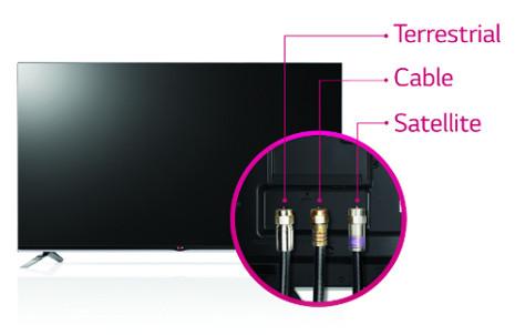 Smart tv, quale scegliere - Multi Tuner