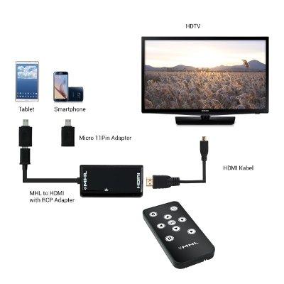 Schema di collegamento HTC One - tv