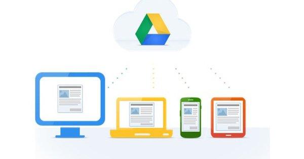 Cos'è e Google Drive - Schema funzionamento