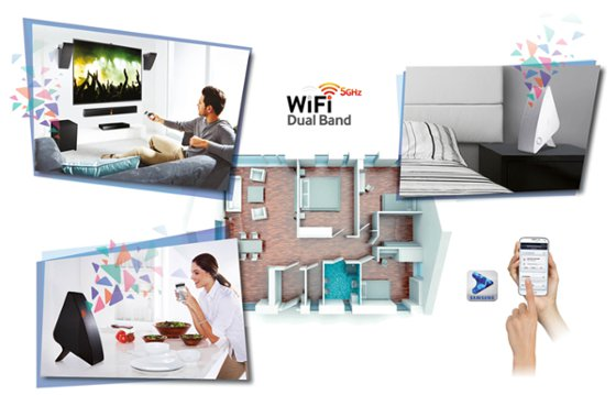 Impianto audio senza fili a casa